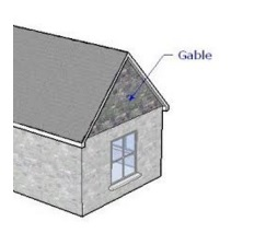 What Are Gables And The Benefits Of Gable Roof Morgan Asphalte